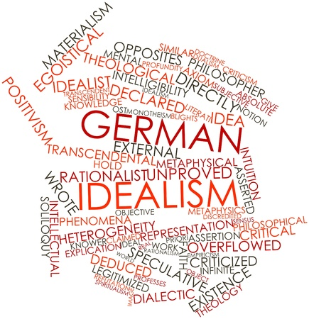 Abstract word cloud for German idealism with related tags and terms Stock Photo