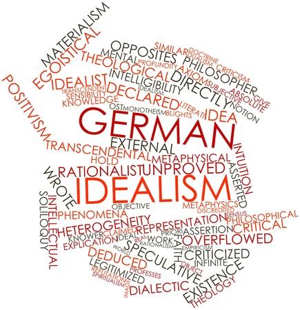 dualism: Nube palabra abstracta por el idealismo alem�n con etiquetas y t�rminos relacionados
