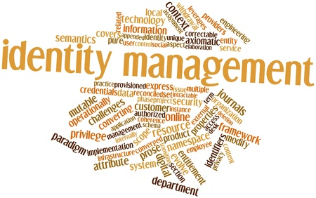 converged: Abstract word cloud for Identity management with related tags and terms
