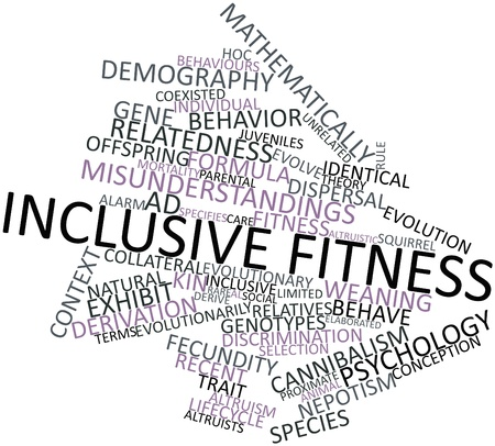 derivation: Abstract word cloud for Inclusive fitness with related tags and terms