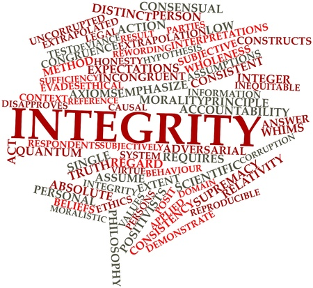 Abstract word cloud for Integrity with related tags and terms