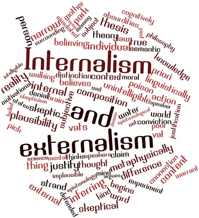 epistemology: Abstract word cloud for Internalism and externalism with related tags and terms Stock Photo