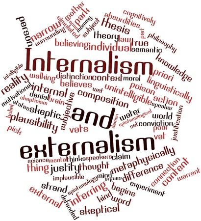 priori: Nuvola parola astratta per internalismo e esternalismo con tag e termini correlati Archivio Fotografico