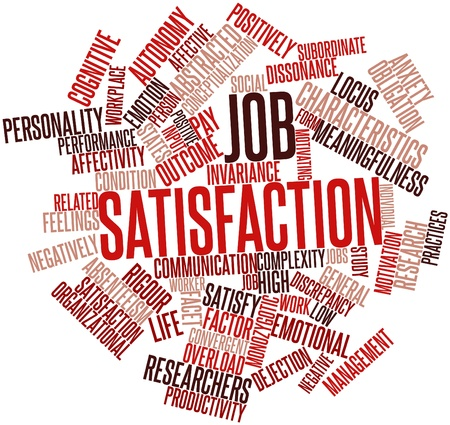 Abstract word cloud for Job satisfaction with related tags and terms