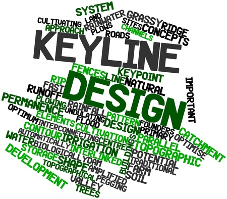 permanence: Abstract word cloud for Keyline design with related tags and terms