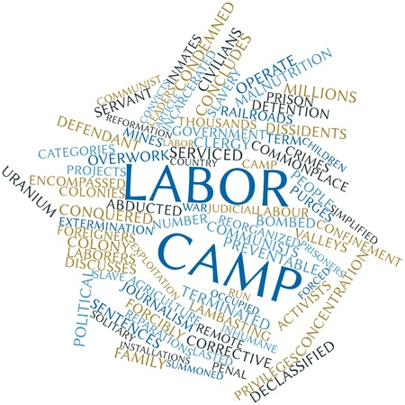 conquered: Abstract word cloud for Labor camp with related tags and terms
