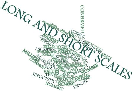 abaci: Abstract word cloud for Long and short scales with related tags and terms