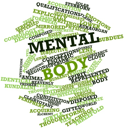 corresponds: Abstract word cloud for Mental body with related tags and terms Stock Photo