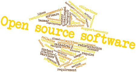 sniffer: Abstract word cloud for Open source software with related tags and terms