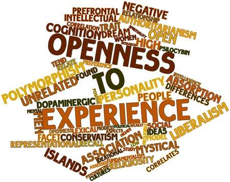 average: Abstract word cloud for Openness to experience with related tags and terms