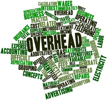 Abstraktes Wort-Wolke für Overhead mit verwandten Tags und Begriffe