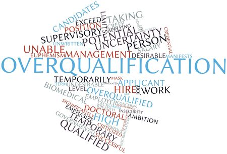 Abstract word cloud for Overqualification with related tags and terms