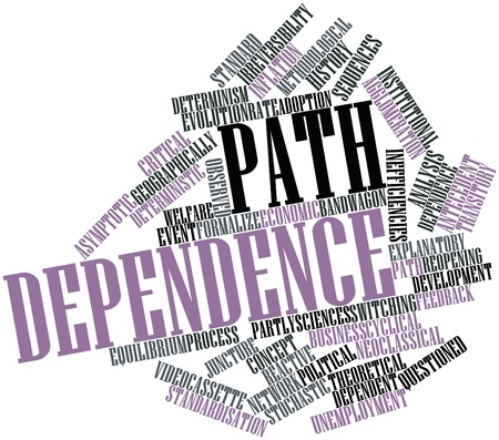 explanatory: Abstract word cloud for Path dependence with related tags and terms