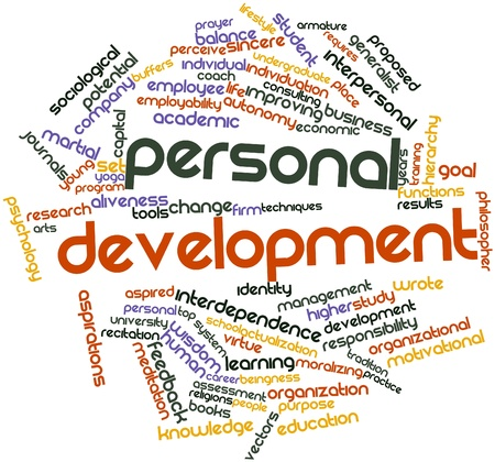 Abstract word cloud for Personal development with related tags and terms