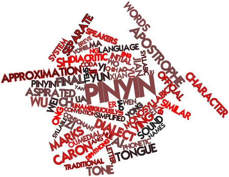 phonetic: Abstract word cloud for Pinyin with related tags and terms