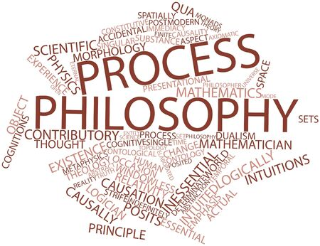 Abstract word cloud for Process philosophy with related tags and terms Stock Photo