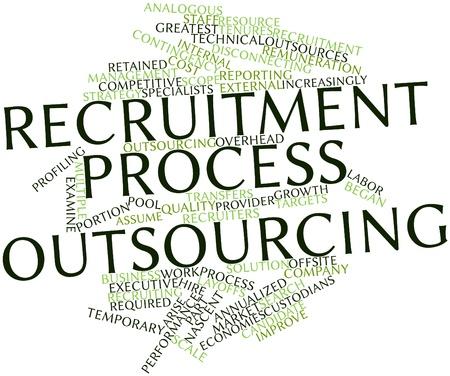 Nuage de mot abstrait pour l'externalisation du processus de recrutement avec des étiquettes et des termes connexes