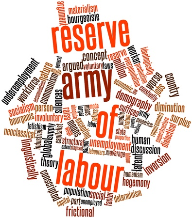 humanism: Abstract word cloud for Reserve army of labour with related tags and terms
