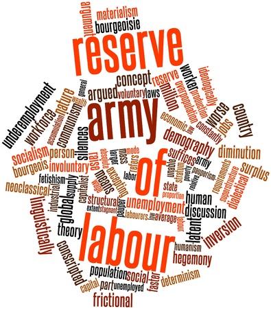 demografia: Nube palabra abstracta para la Reserva del ejército de mano de obra con las etiquetas y términos relacionados