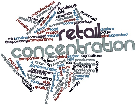 branded: Abstract word cloud for Retail concentration with related tags and terms