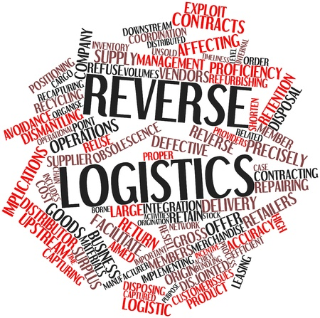 Abstract word cloud for Reverse logistics with related tags and terms