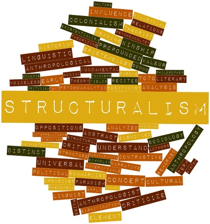 thinkers: Abstract word cloud for Structuralism with related tags and terms
