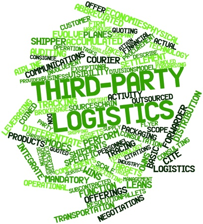Abstract word cloud for Third-party logistics with related tags and terms