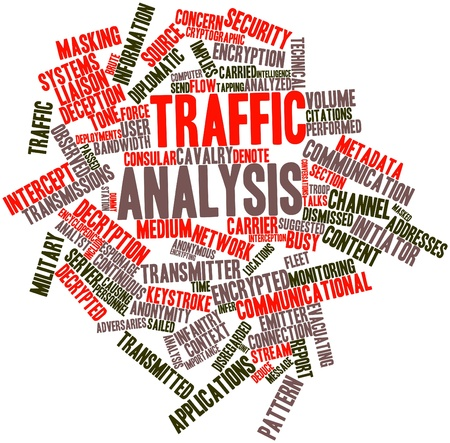 adversaries: Abstract word cloud for Traffic analysis with related tags and terms