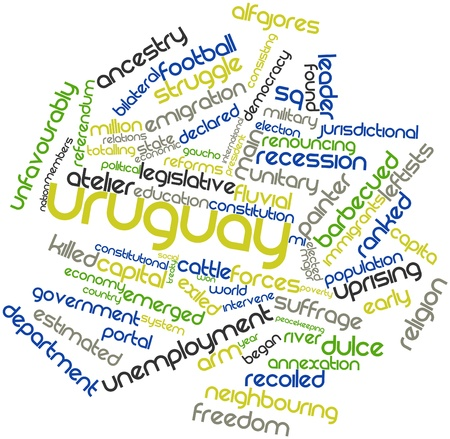 alfajores: Abstract word cloud for Uruguay with related tags and terms