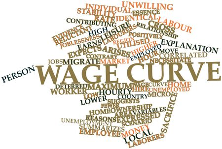 arises: Abstract word cloud for Wage curve with related tags and terms Stock Photo