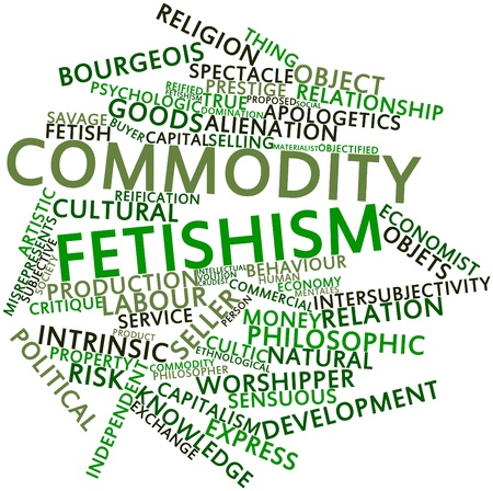 transforms: Abstract word cloud for Commodity fetishism with related tags and terms