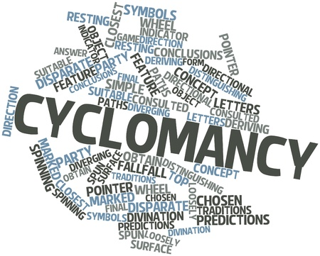 distinguishing: Abstract word cloud for Cyclomancy with related tags and terms