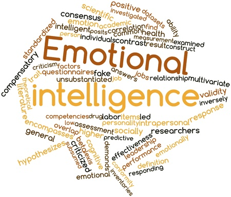 Abstract word cloud for Emotional intelligence with related tags and terms photo