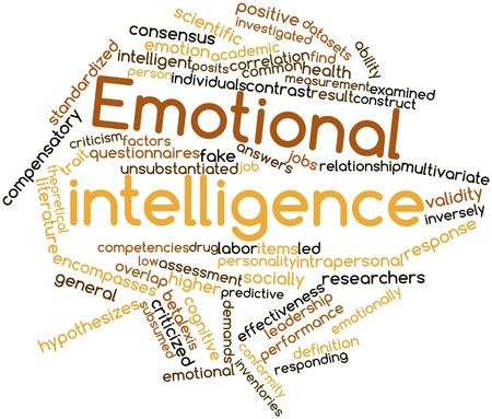 predictive: Word cloud astratto per intelligenza emotiva con tag correlati e termini Archivio Fotografico