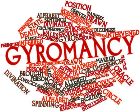 inteligible: Nube palabra abstracta para Gyromancy con etiquetas y términos relacionados