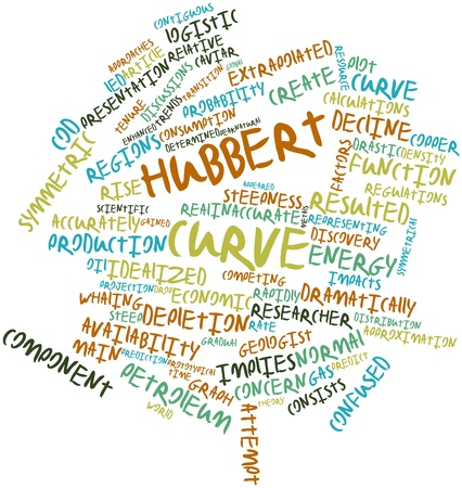 Abstract word cloud for Hubbert curve with related tags and terms