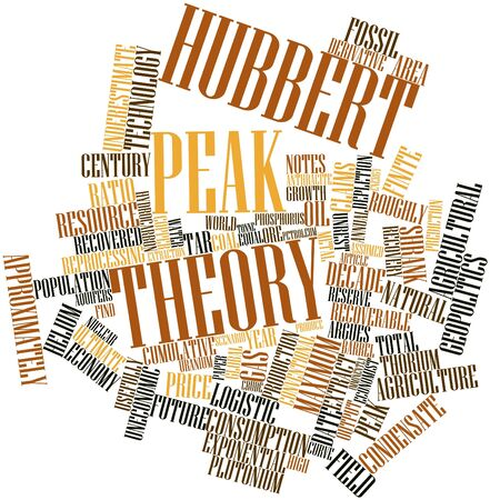 Abstract word cloud for Hubbert peak theory with related tags and terms