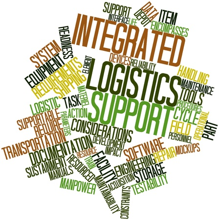 developed: Abstract word cloud for Integrated logistics support with related tags and terms