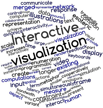 interactivity: Abstract word cloud for Interactive visualization with related tags and terms
