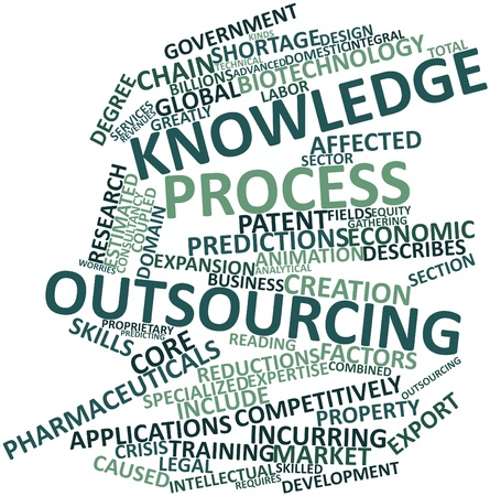 Abstract word cloud for Knowledge process outsourcing with related tags and terms photo