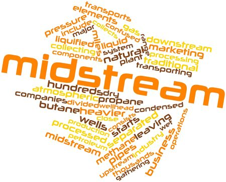atmospheric pressure: Abstract word cloud for Midstream with related tags and terms