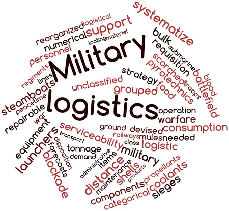 categorical: Abstract word cloud for Military logistics with related tags and terms