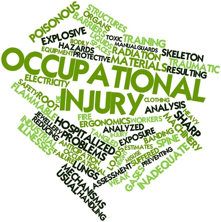 occupational: Abstract word cloud for Occupational injury with related tags and terms