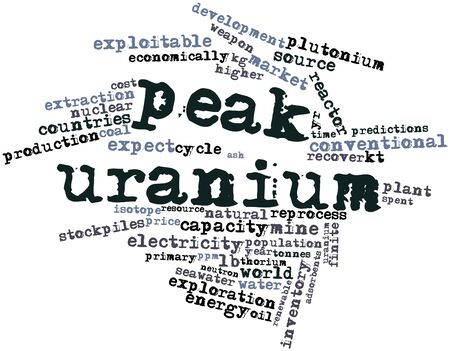 proliferation: Abstract word cloud for Peak uranium with related tags and terms Stock Photo