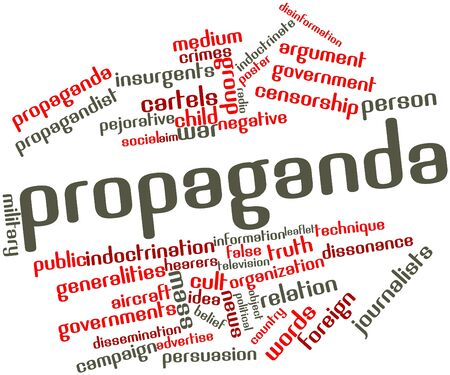 dissemination: Abstract word cloud for Propaganda with related tags and terms