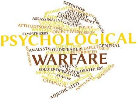 batallón: Nube palabra abstracta para la guerra psicológica con las etiquetas y términos relacionados