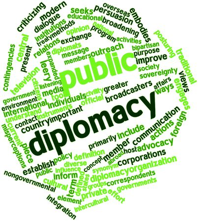 Abstract word cloud for Public diplomacy with related tags and terms Stock Photo - 17352267