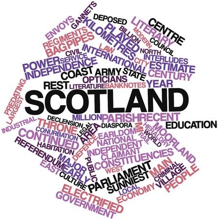 gaita: Nube palabra abstracta para Escocia con las etiquetas y términos relacionados