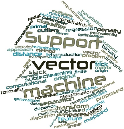 linearly: Abstract word cloud for Support vector machine with related tags and terms