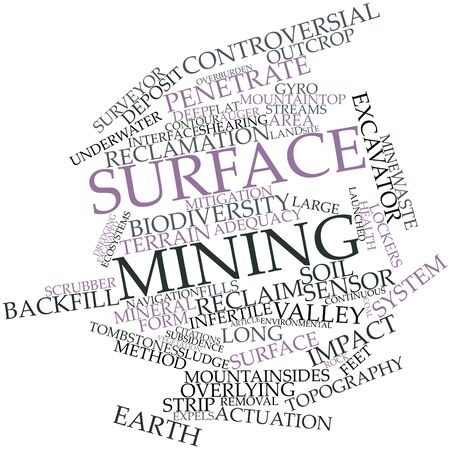 landfills: Abstract word cloud for Surface mining with related tags and terms